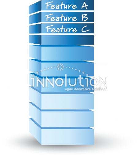 Product backlog - Innolution