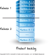 Release line in product backlog - Innolution