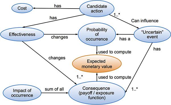 blog what customer mental model
