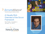 Visually Rich Overview of the Scrum Framework